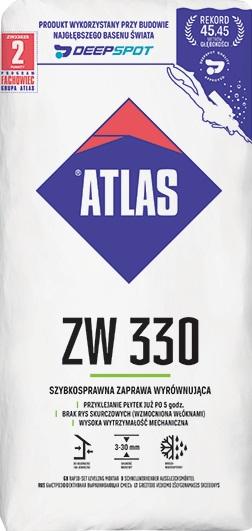 Zaprawy ATLAS 25kg